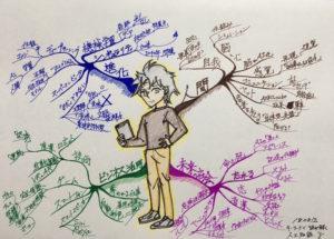 キーワードで読み解く人工知能、AIの遺電子
